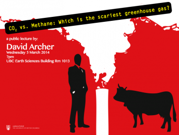 C02 vs Methane: Which is the scariest greenhouse gas?